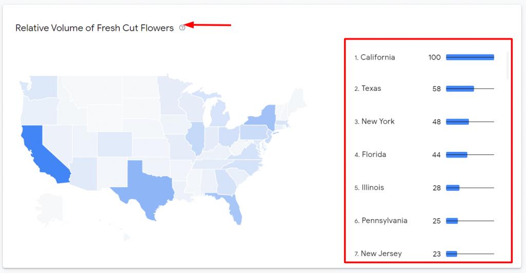 google-retail-top-trending-example