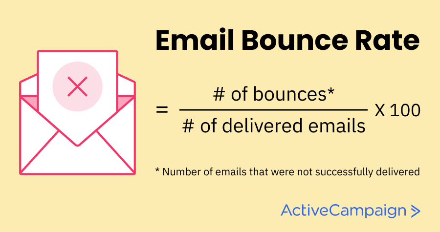 Email Marketing Bounce Rate