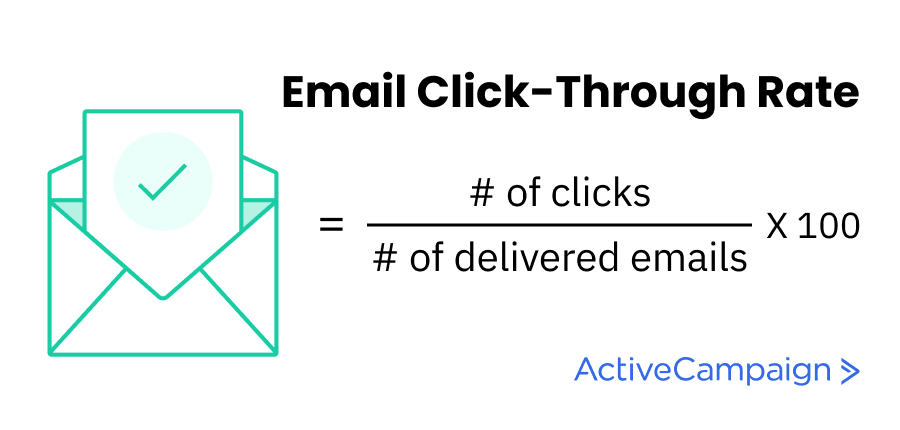 Email Marketing Click-Through Rate CTR
