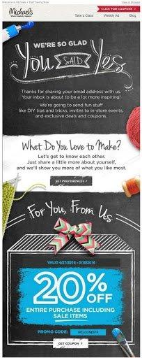 fashion email marketing